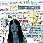 European Communication Summit 2014 Recordings By Drawnalism